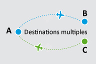 Vol à destinations multiples
